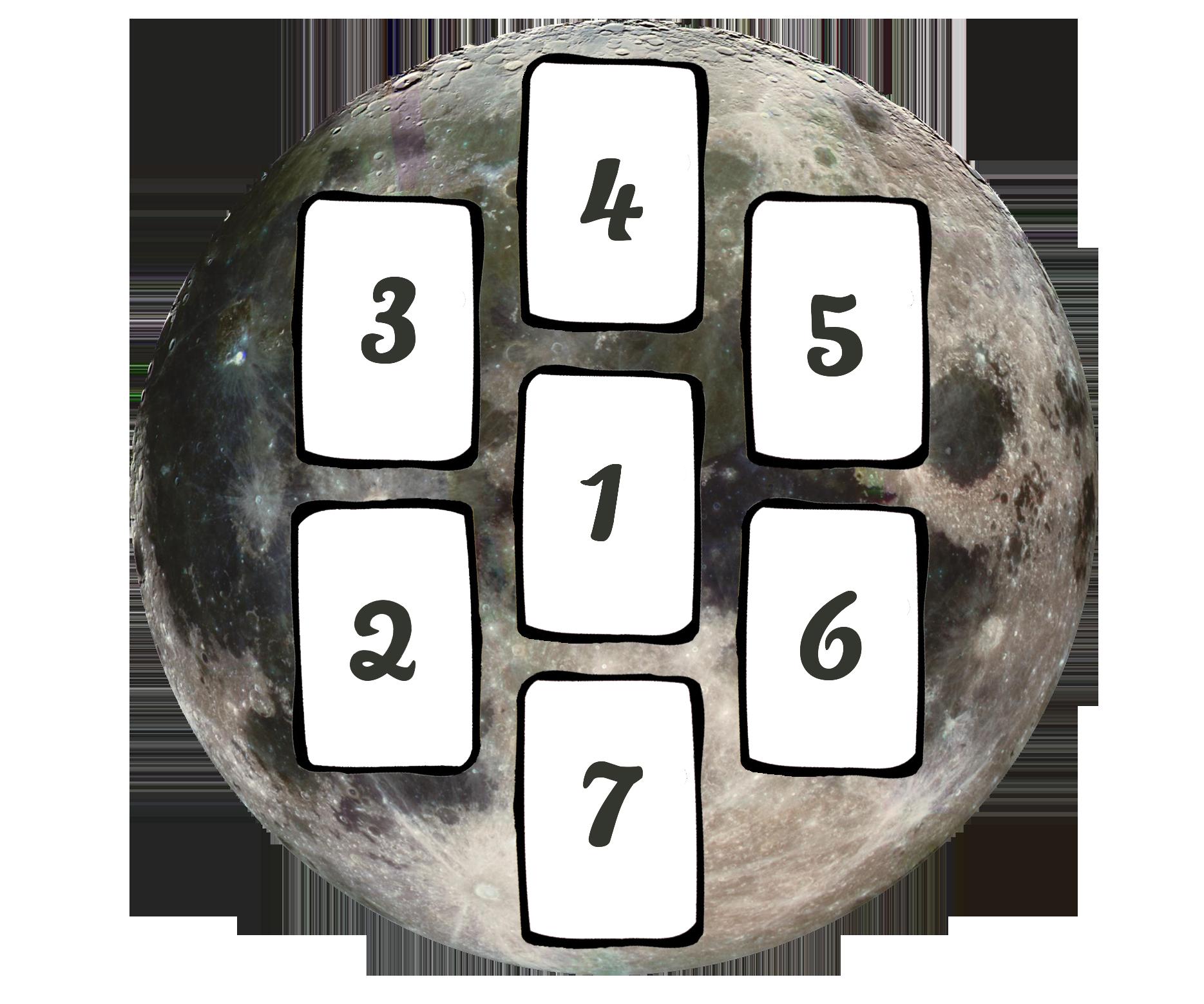 new-moon-tarot-spread