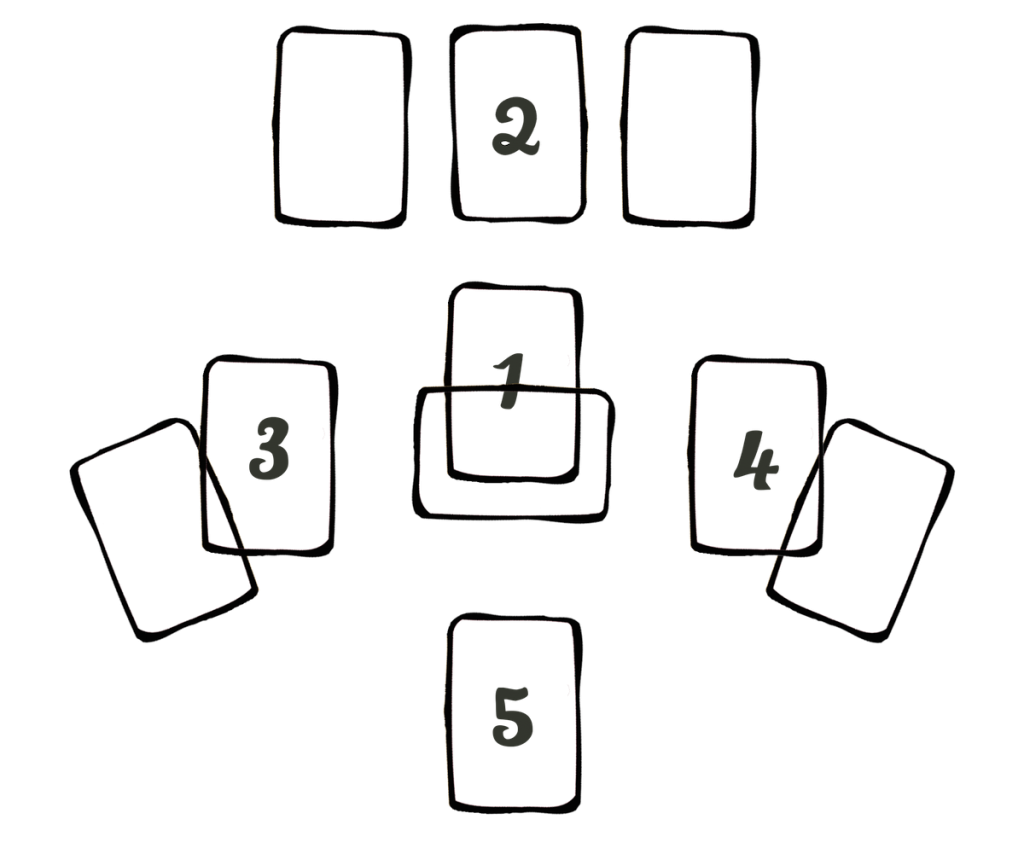 Polyamoury-Tarot-Spread