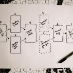 Planning backwards tarot spread